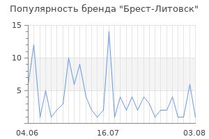 Популярность бренда брест литовск