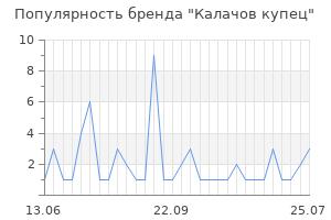 Популярность бренда калачов купец