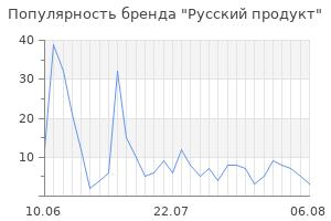 Популярность бренда русский продукт