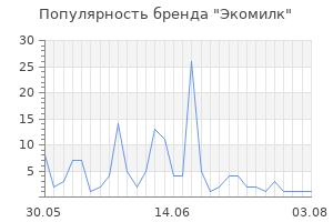 Популярность бренда экомилк