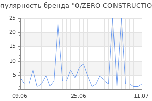 Популярность бренда 0 zero construction