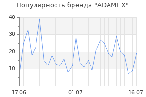 Популярность бренда adamex