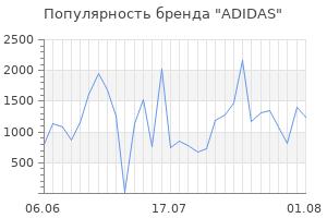 Популярность бренда adidas