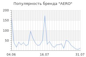 Популярность бренда aero