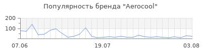 Популярность aerocool