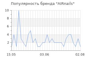 Популярность бренда airnails