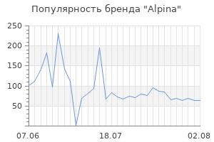 Популярность бренда alpina