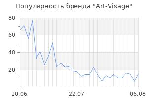 Популярность бренда art visage
