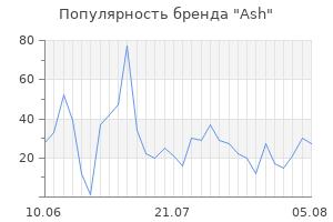 Популярность бренда ash