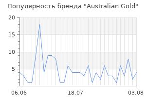 Популярность бренда australian gold