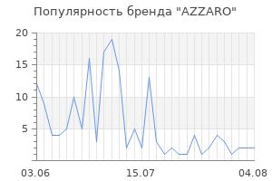 Популярность бренда azzaro