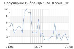 Популярность бренда baldessarini