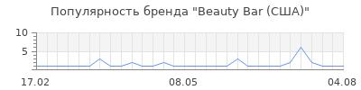 Популярность beauty bar сша
