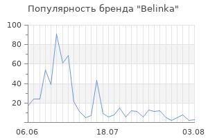 Популярность бренда belinka