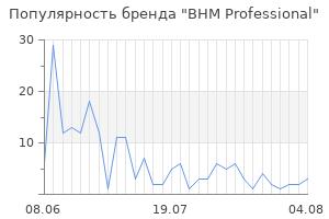 Популярность бренда bhm professional