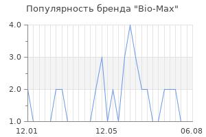 Популярность бренда bio max
