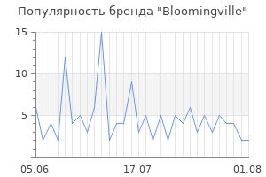 Популярность бренда bloomingville