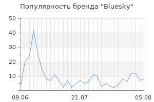Популярность бренда bluesky