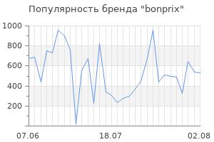 Популярность бренда bonprix