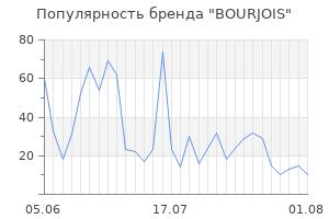 Популярность бренда bourjois