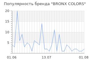 Популярность бренда bronx colors