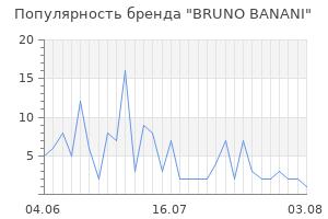 Популярность бренда bruno banani