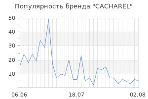 Популярность бренда cacharel