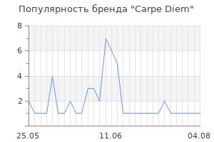 Популярность бренда carpe diem