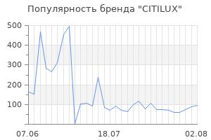 Популярность бренда citilux