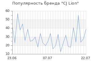 Популярность бренда cj lion