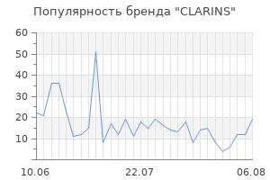 Популярность бренда clarins