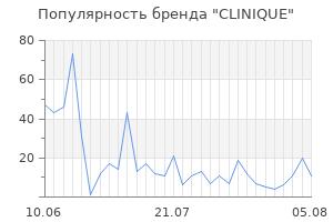 Популярность бренда clinique