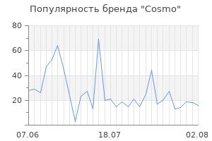 Популярность бренда cosmo
