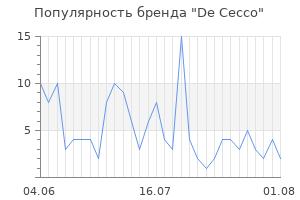 Популярность бренда de cecco