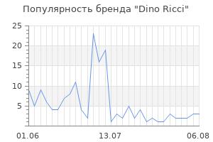 Популярность бренда dino ricci