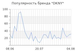 Популярность бренда dkny