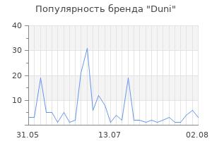 Популярность бренда duni