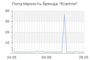 Популярность бренда ecemre