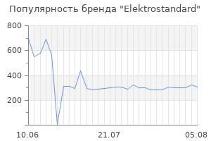 Популярность бренда elektrostandard