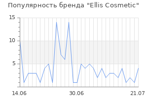 Популярность бренда ellis cosmetic