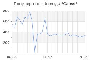 Популярность бренда gauss