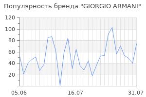 Популярность бренда giorgio armani