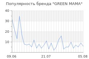 Популярность бренда green mama