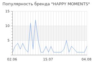 Популярность бренда happy moments