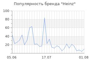 Популярность бренда heinz