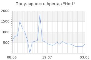 Популярность бренда hoff