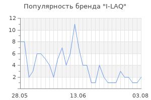 Популярность бренда i laq