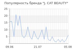 Популярность бренда j cat beauty