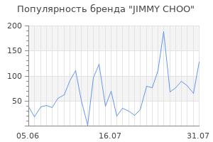 Популярность бренда jimmy choo