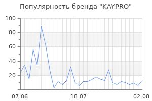 Популярность бренда kaypro